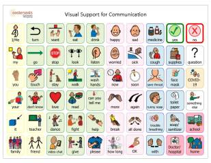 Visual Support for Communication_Page_1